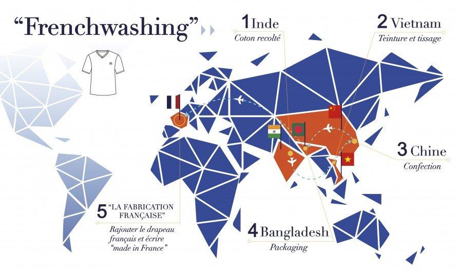 French washing explications schema